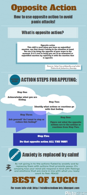 Opposite Action Infographic